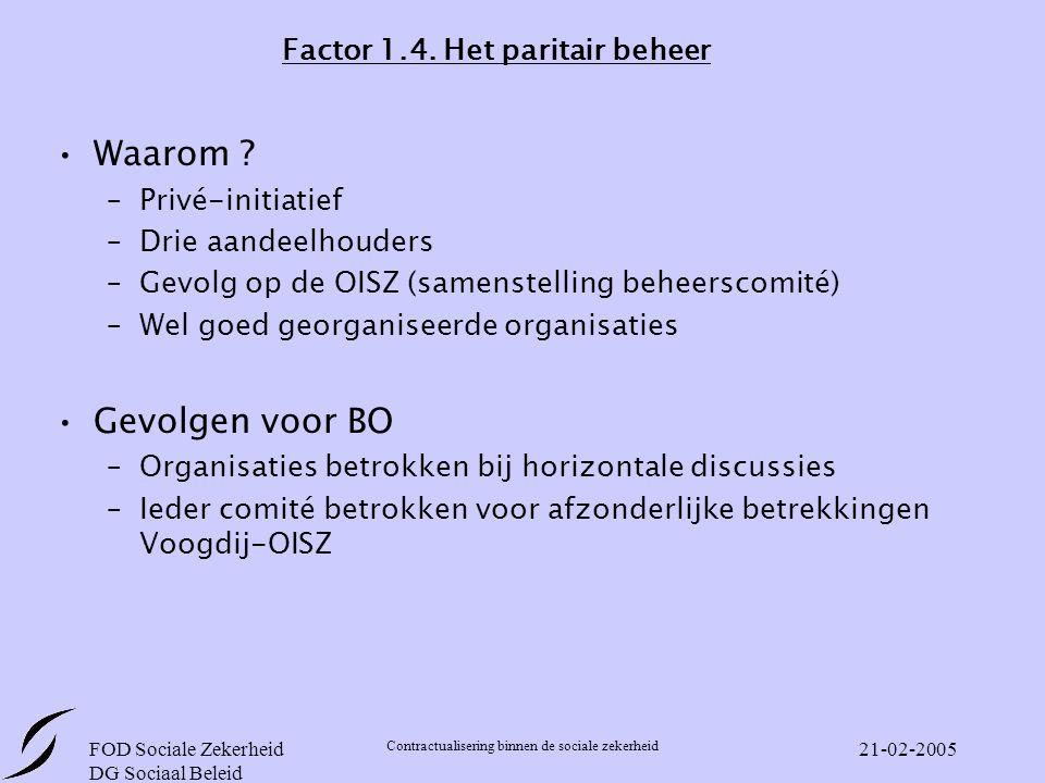 Factor 1.4. Het paritair beheer