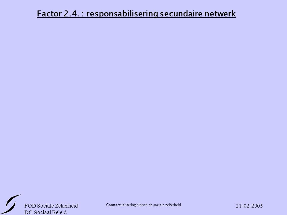 Factor 2.4. : responsabilisering secundaire netwerk