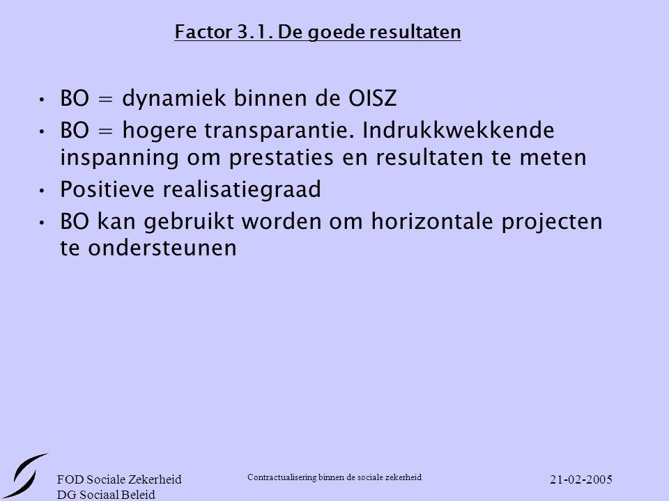 Factor 3.1. De goede resultaten