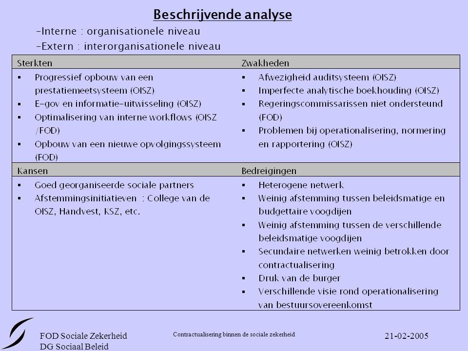 Beschrijvende analyse