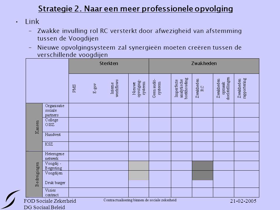 Strategie 2. Naar een meer professionele opvolging