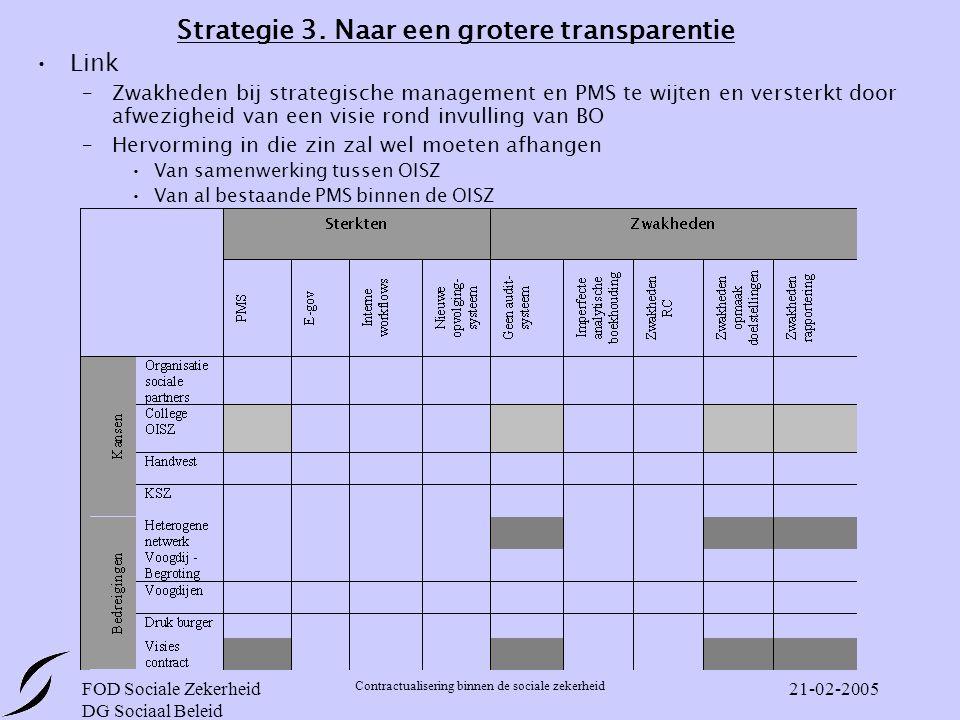 Strategie 3. Naar een grotere transparentie