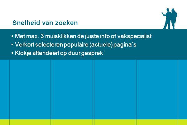 Snelheid van zoeken Met max. 3 muisklikken de juiste info of vakspecialist. Verkort selecteren populaire (actuele) pagina´s.