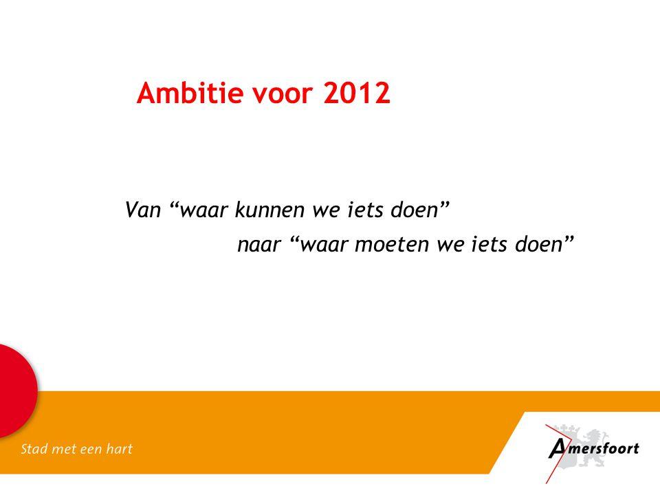Ambitie voor 2012 naar waar moeten we iets doen