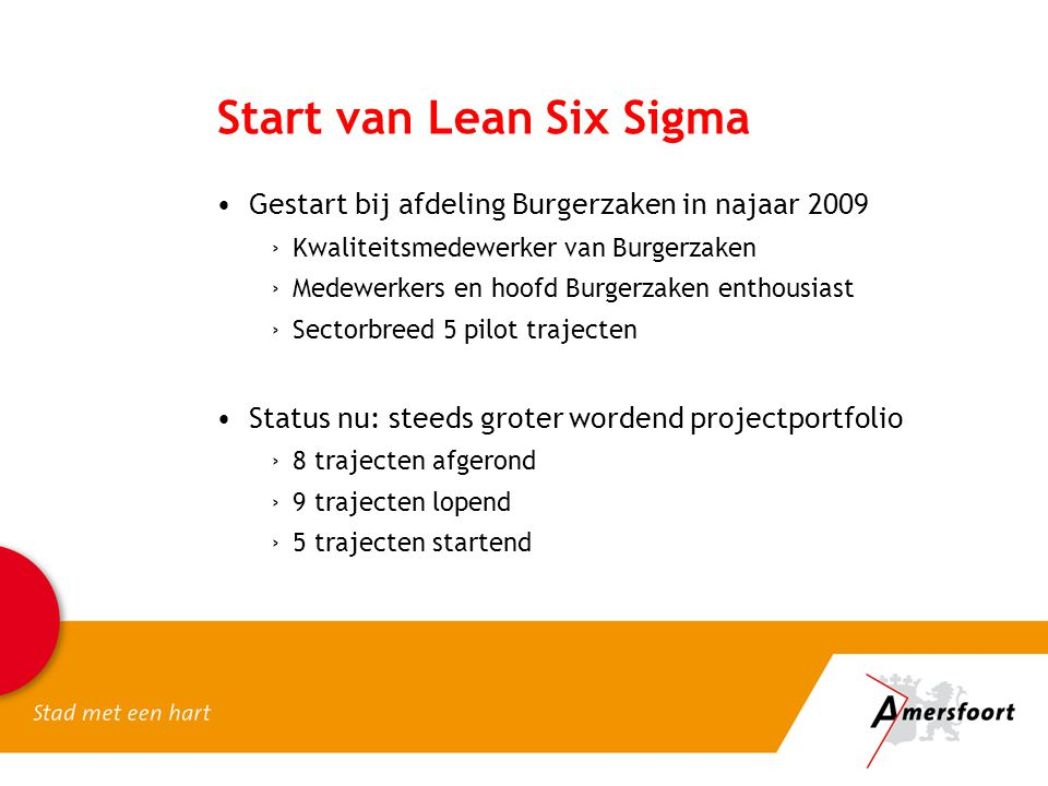 Start van Lean Six Sigma
