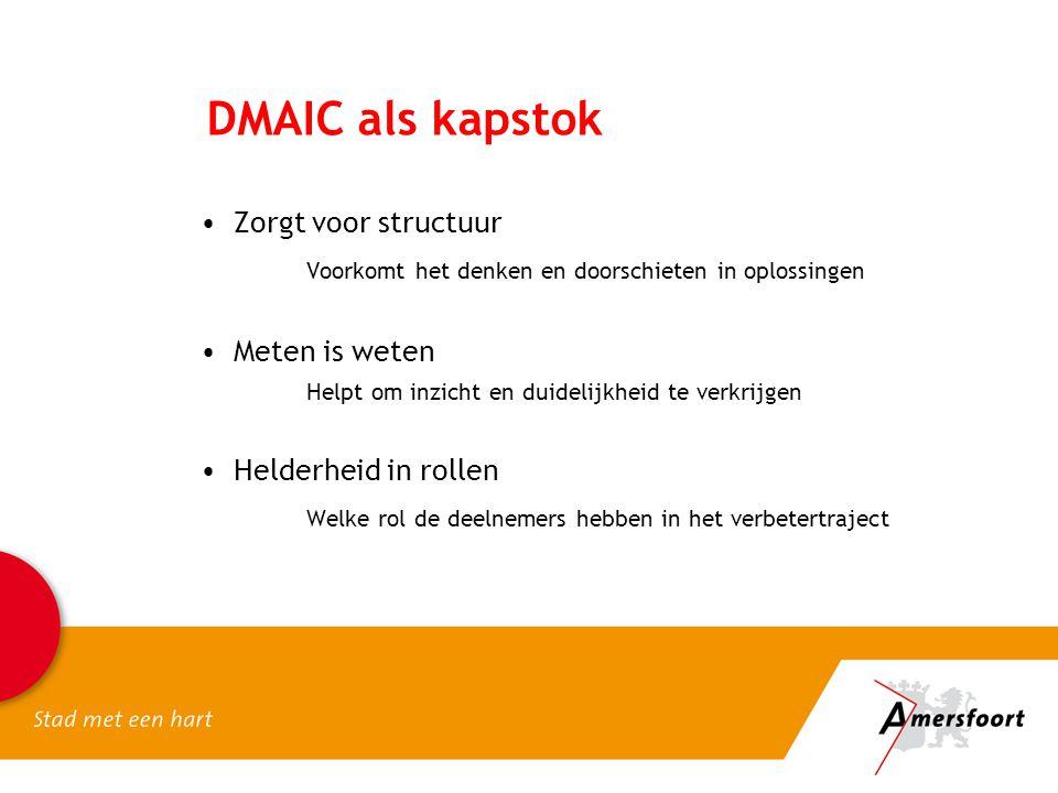 DMAIC als kapstok Zorgt voor structuur
