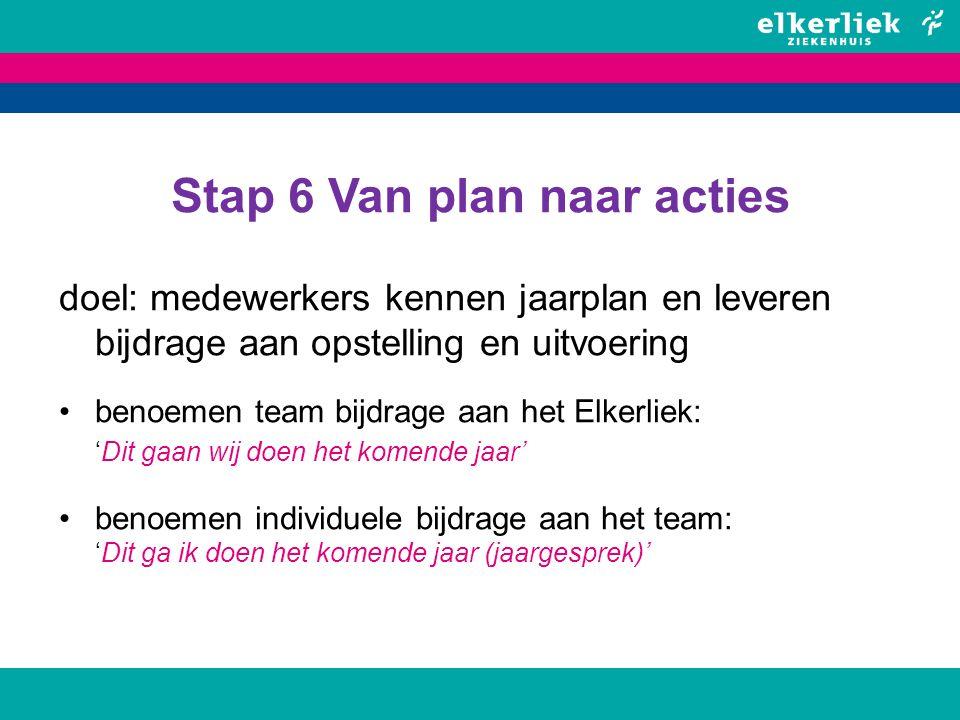 Stap 6 Van plan naar acties