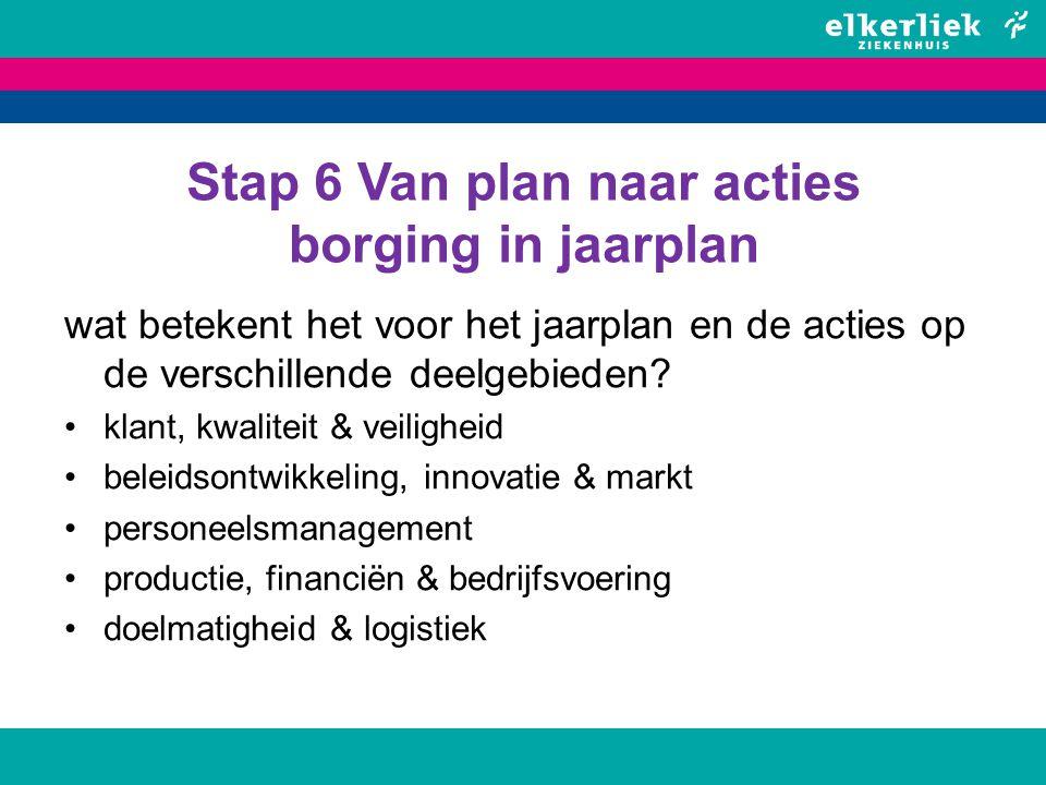Stap 6 Van plan naar acties borging in jaarplan