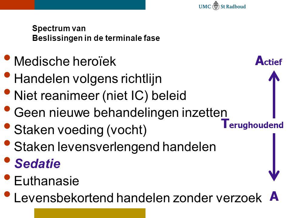 Handelen volgens richtlijn Niet reanimeer (niet IC) beleid