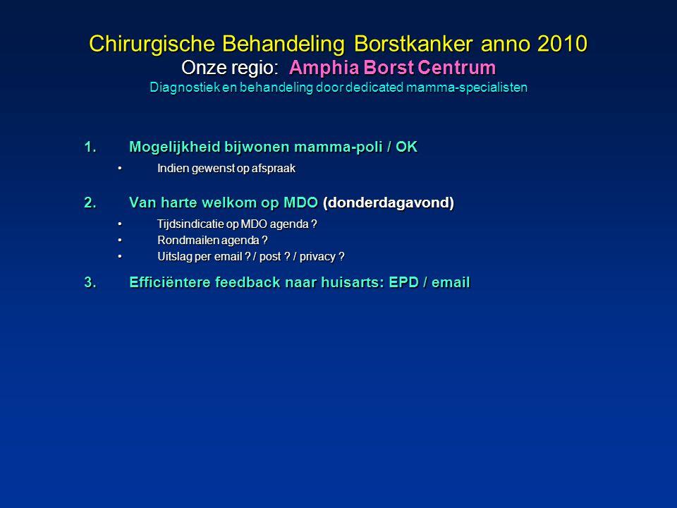 Chirurgische Behandeling Borstkanker anno 2010 Onze regio: Amphia Borst Centrum Diagnostiek en behandeling door dedicated mamma-specialisten