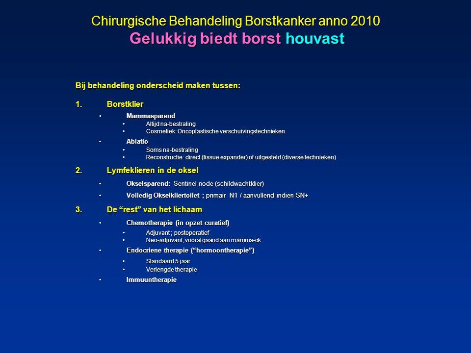 Chirurgische Behandeling Borstkanker anno 2010 Gelukkig biedt borst houvast
