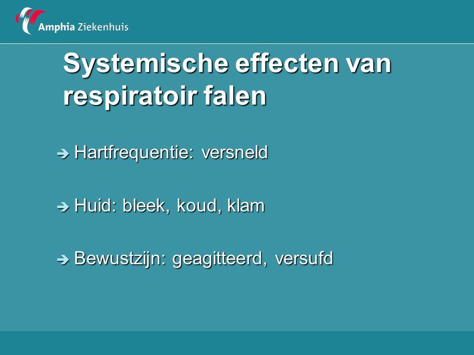 Systemische effecten van respiratoir falen