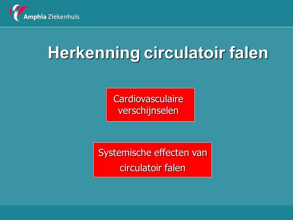 Herkenning circulatoir falen