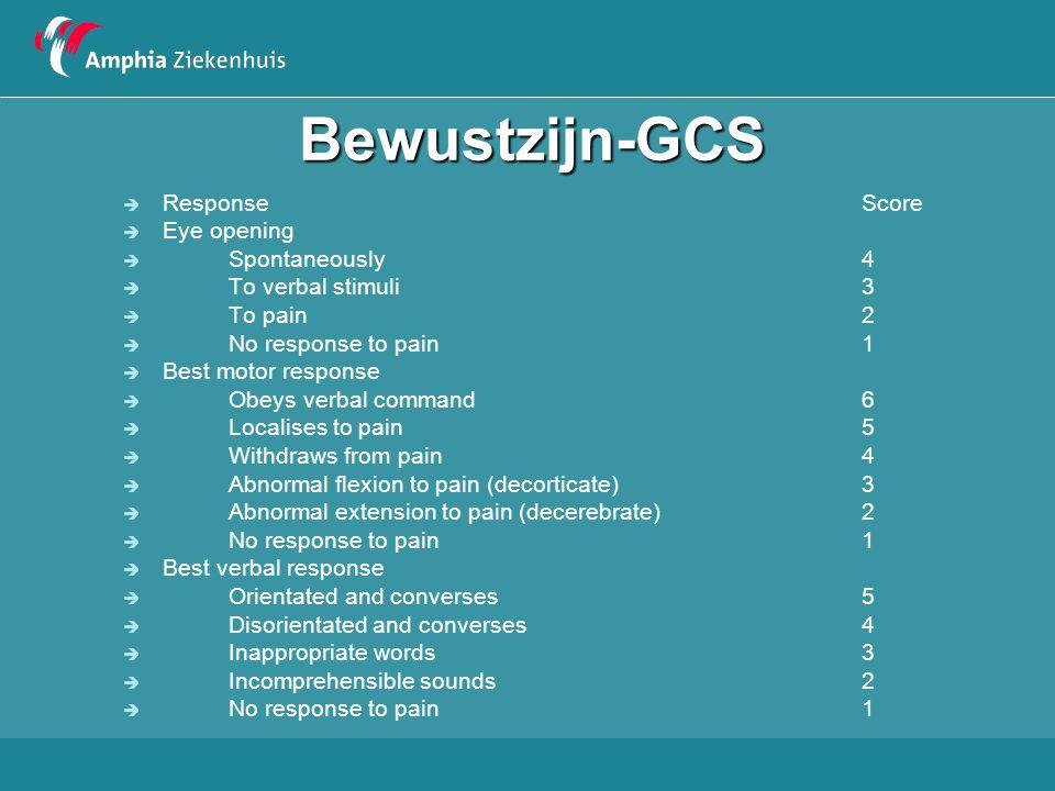 Bewustzijn-GCS Response Score Eye opening Spontaneously 4