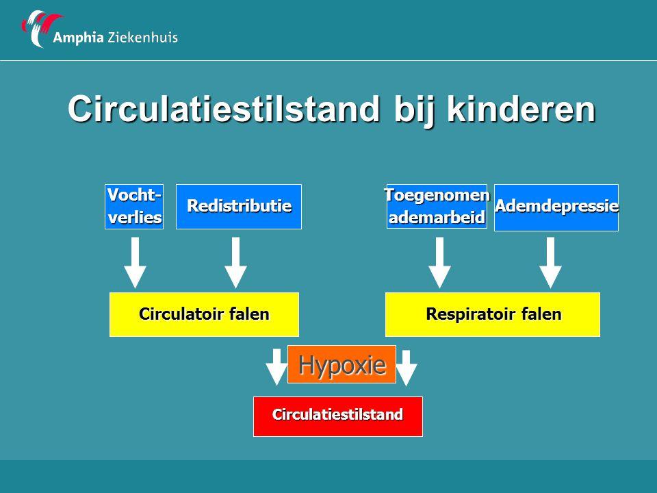 Circulatiestilstand bij kinderen