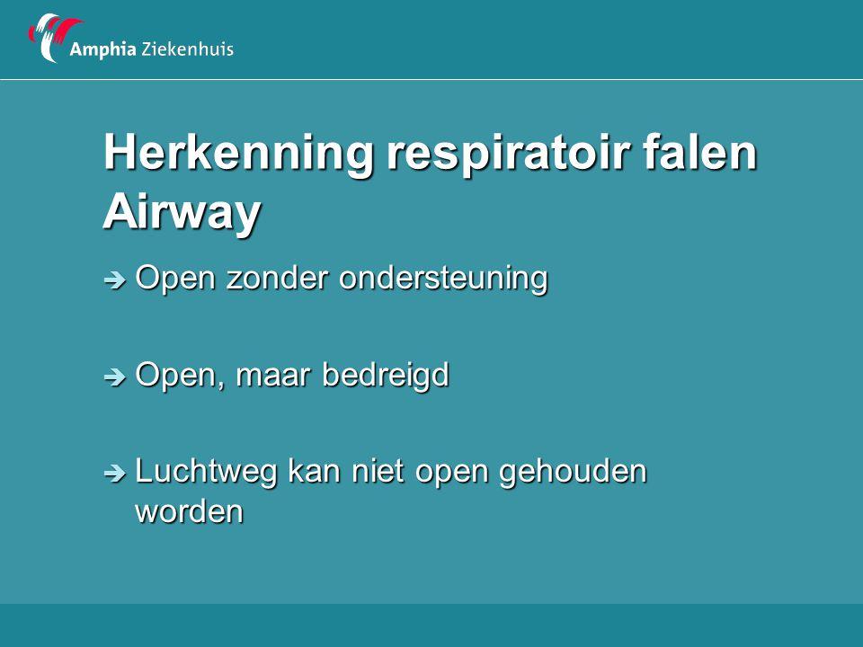 Herkenning respiratoir falen Airway