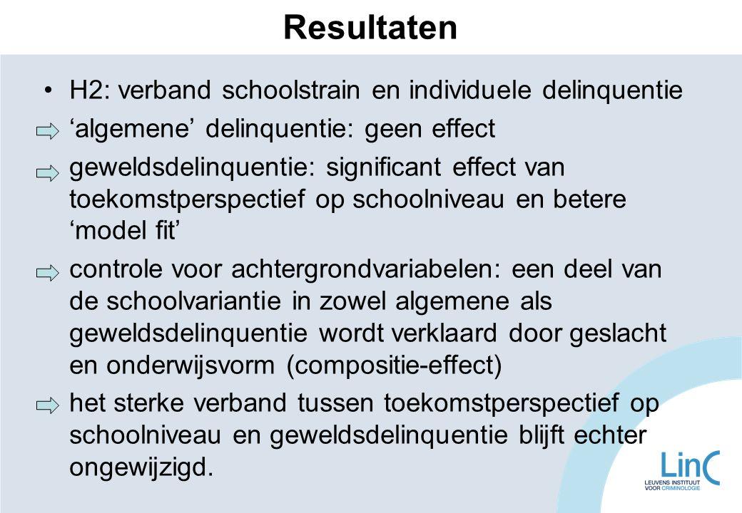 Resultaten H2: verband schoolstrain en individuele delinquentie