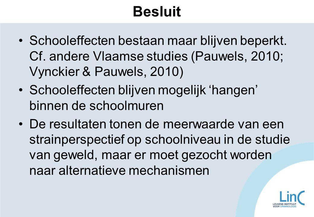 Besluit Schooleffecten bestaan maar blijven beperkt. Cf. andere Vlaamse studies (Pauwels, 2010; Vynckier & Pauwels, 2010)