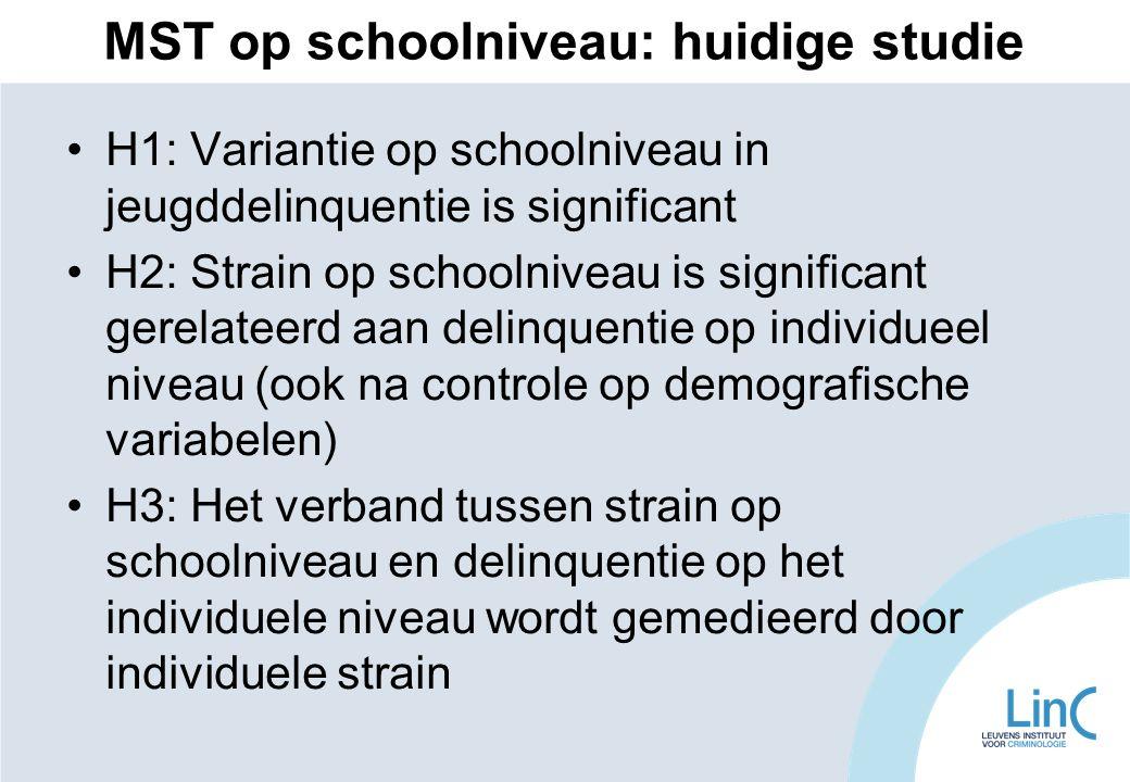 MST op schoolniveau: huidige studie
