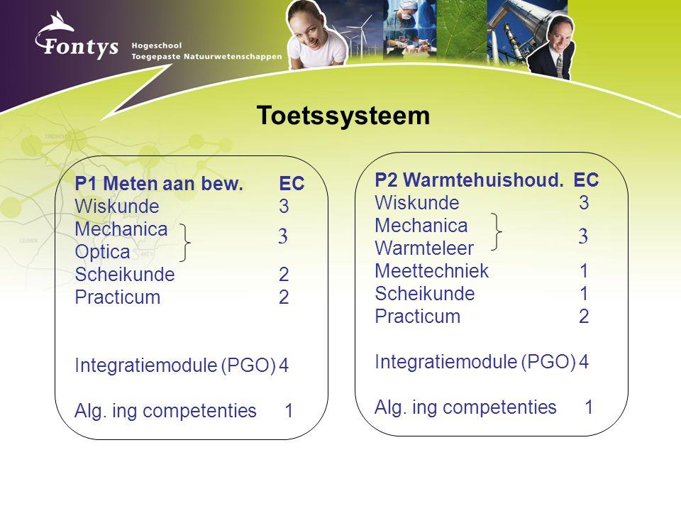 Toetssysteem 3 3 P2 Warmtehuishoud. EC P1 Meten aan bew. EC Wiskunde 3