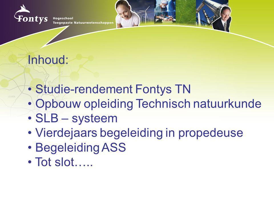 Inhoud: Studie-rendement Fontys TN. Opbouw opleiding Technisch natuurkunde. SLB – systeem. Vierdejaars begeleiding in propedeuse.
