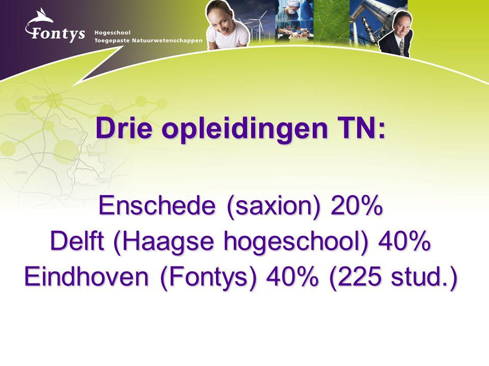 Drie opleidingen TN: Enschede (saxion) 20%
