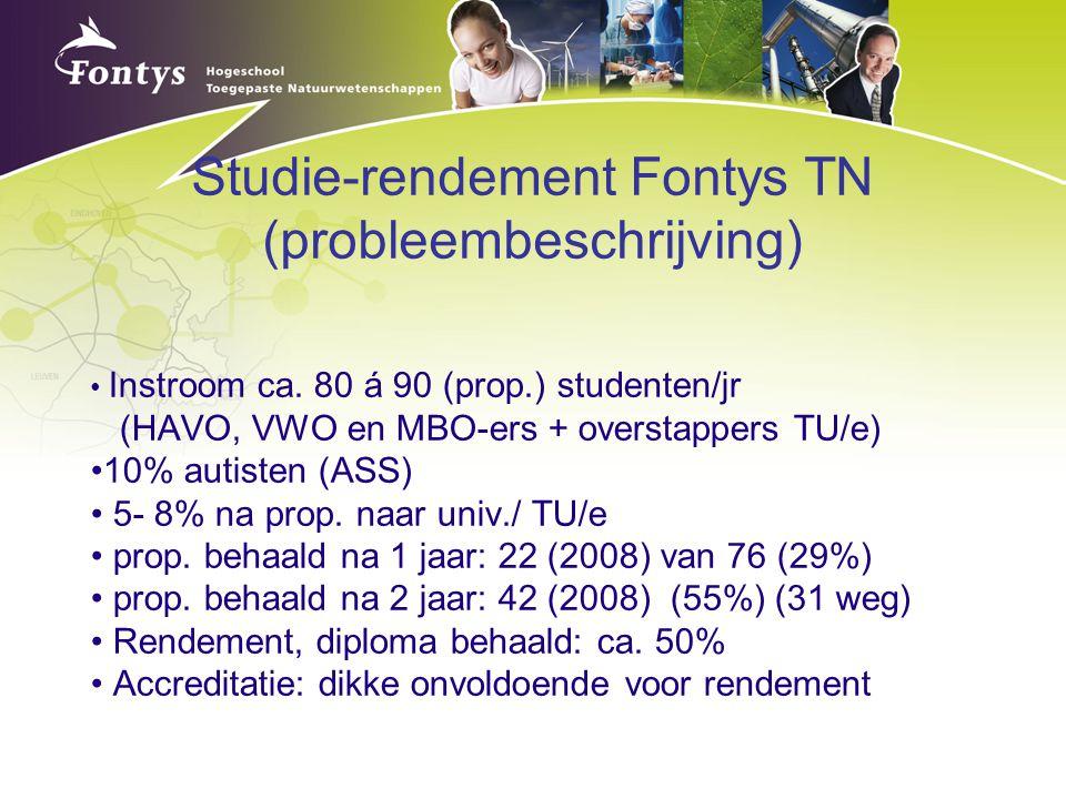 Studie-rendement Fontys TN (probleembeschrijving)