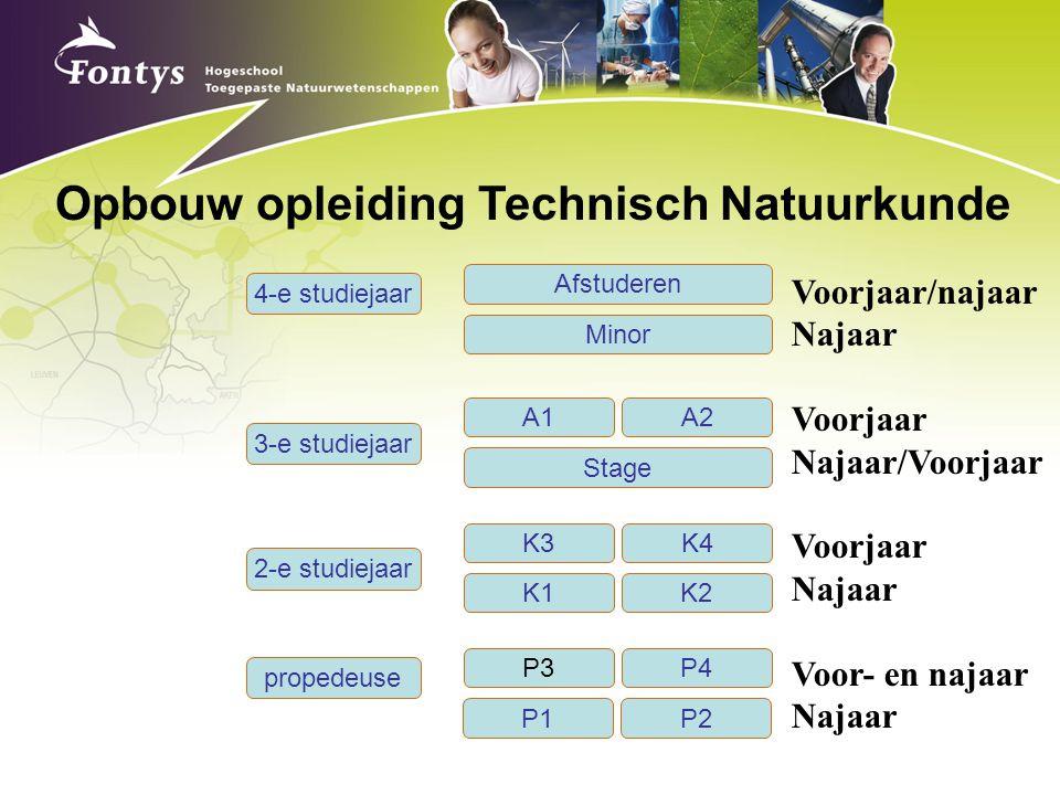 Opbouw opleiding Technisch Natuurkunde