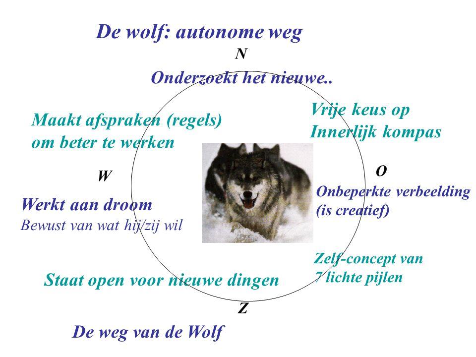 De wolf: autonome weg Onderzoekt het nieuwe.. Vrije keus op