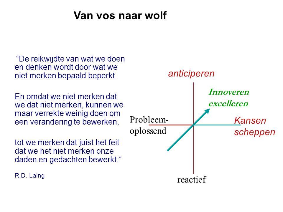 Van vos naar wolf anticiperen Innoveren excelleren Probleem- Kansen