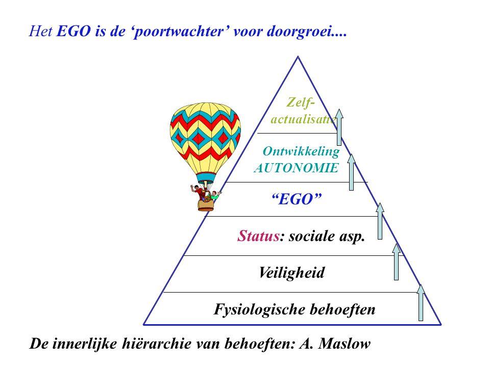 Het EGO is de 'poortwachter' voor doorgroei....