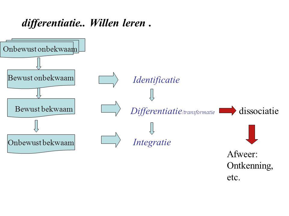 differentiatie.. Willen leren .