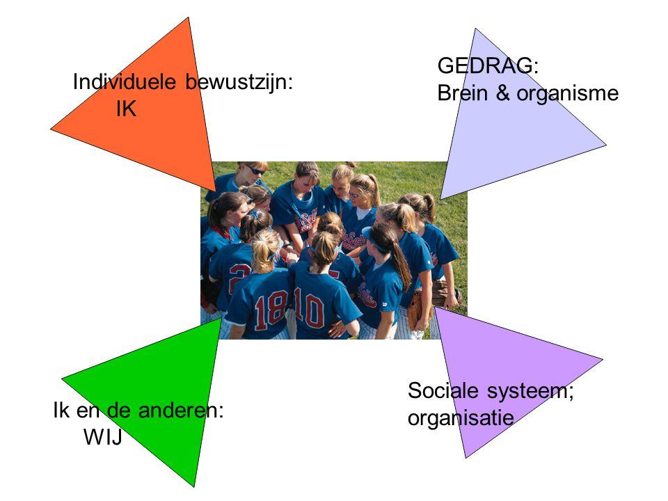 GEDRAG: Brein & organisme. Individuele bewustzijn: IK. Sociale systeem; organisatie. Ik en de anderen: