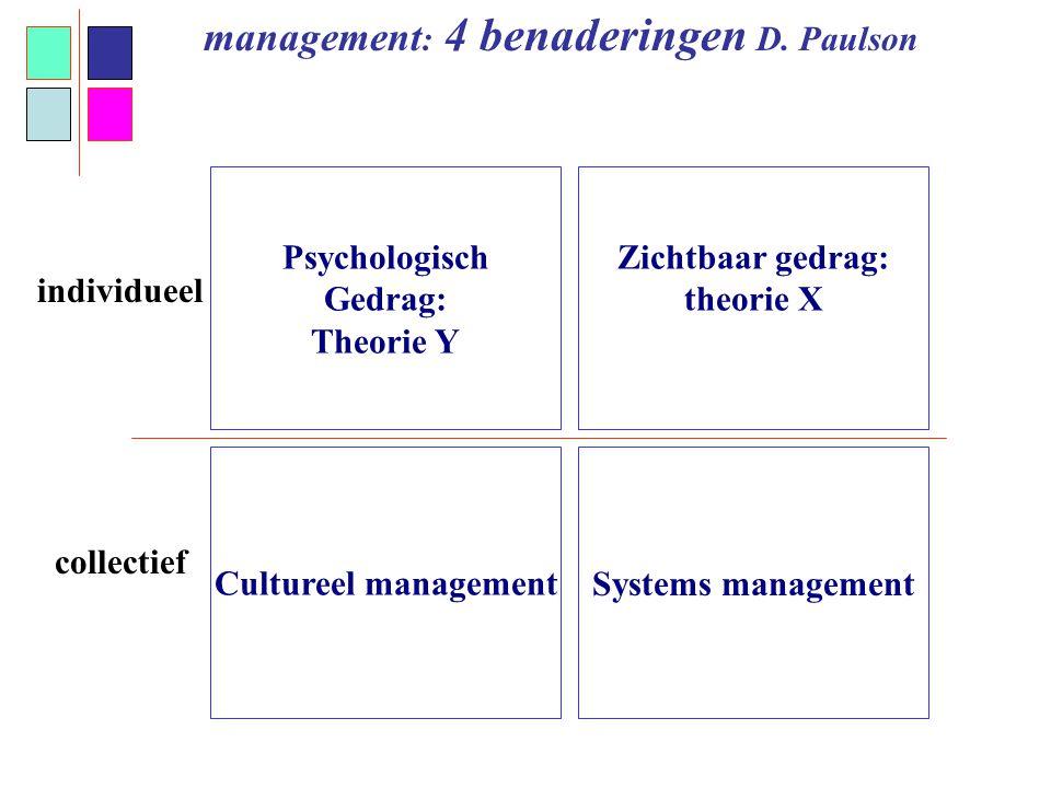 management: 4 benaderingen D. Paulson