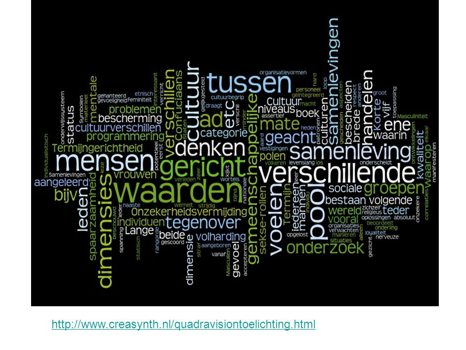 http://www.creasynth.nl/quadravisiontoelichting.html