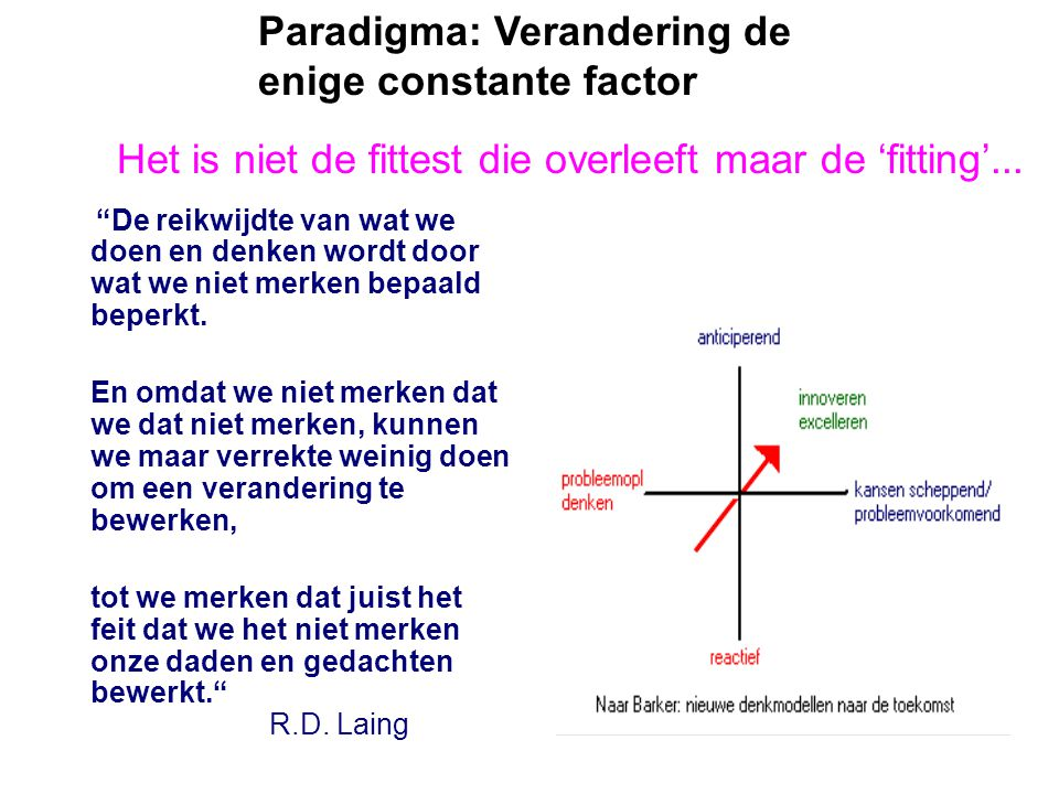 Paradigma: Verandering de enige constante factor