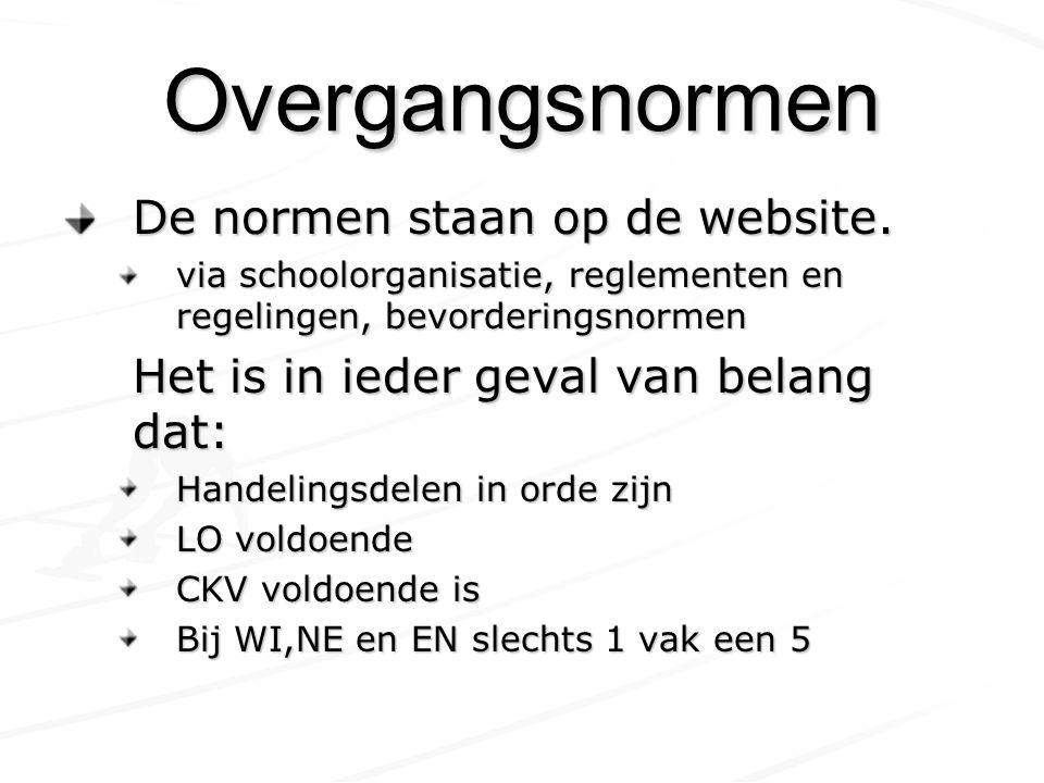Overgangsnormen De normen staan op de website.