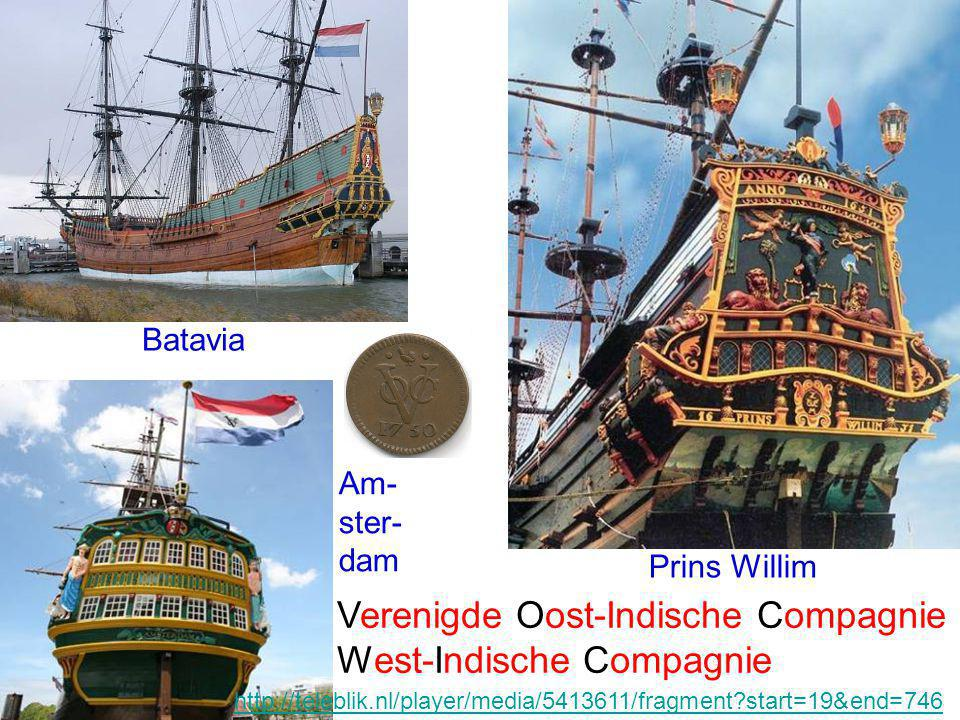 Verenigde Oost-Indische Compagnie West-Indische Compagnie