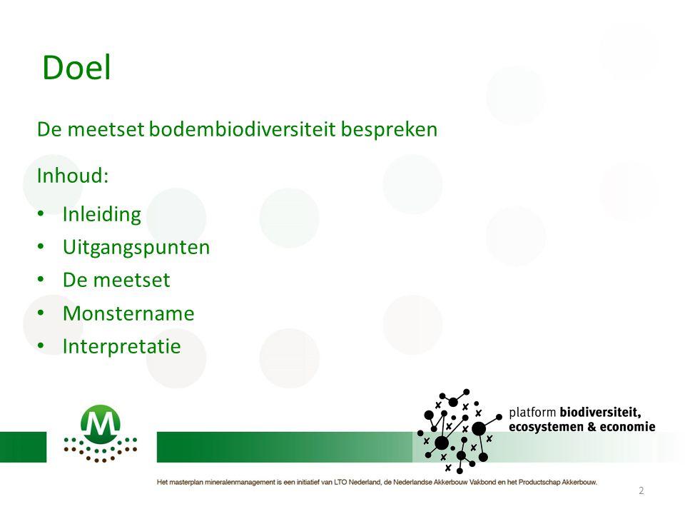 Doel De meetset bodembiodiversiteit bespreken Inhoud: Inleiding