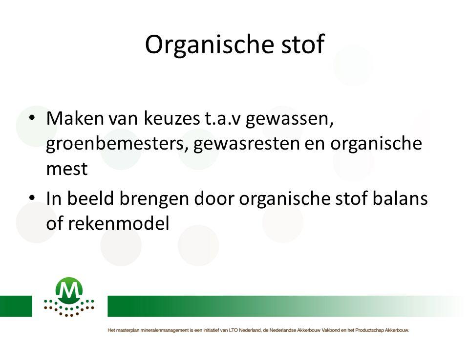 Organische stof Maken van keuzes t.a.v gewassen, groenbemesters, gewasresten en organische mest.