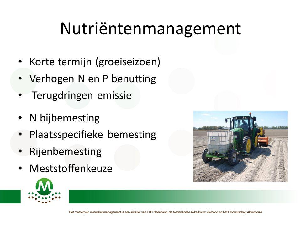 Nutriëntenmanagement