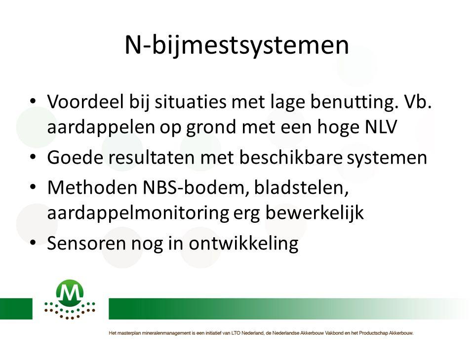 N-bijmestsystemen Voordeel bij situaties met lage benutting. Vb. aardappelen op grond met een hoge NLV.