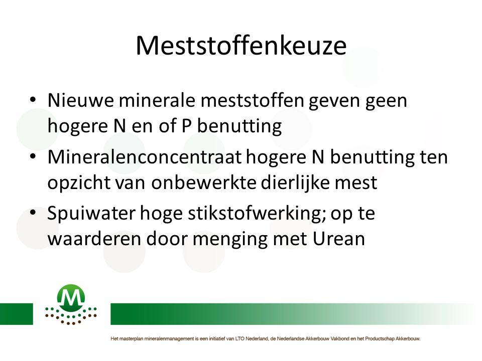 Meststoffenkeuze Nieuwe minerale meststoffen geven geen hogere N en of P benutting.