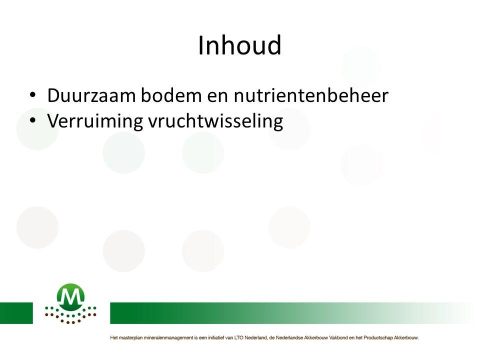 Inhoud Duurzaam bodem en nutrientenbeheer Verruiming vruchtwisseling