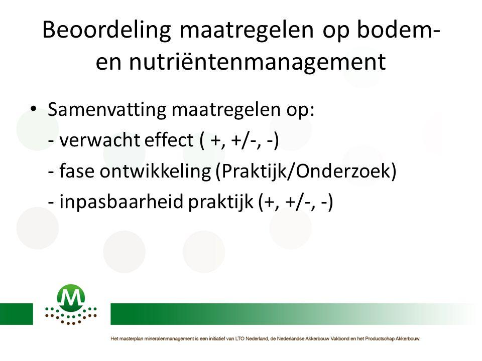 Beoordeling maatregelen op bodem- en nutriëntenmanagement