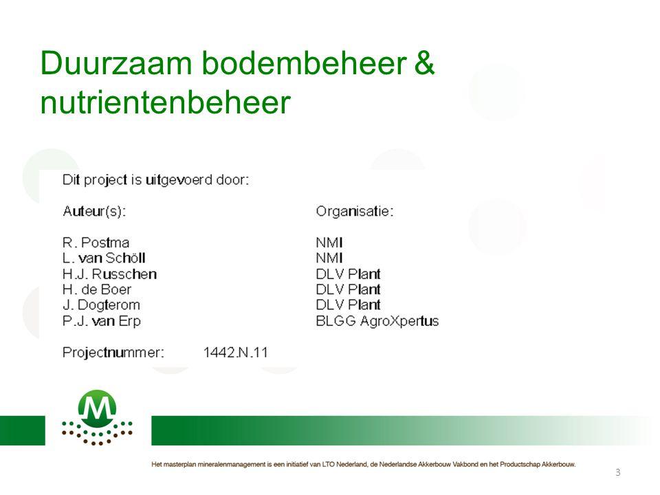 Duurzaam bodembeheer & nutrientenbeheer