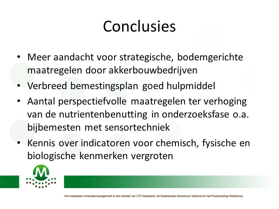 Conclusies Meer aandacht voor strategische, bodemgerichte maatregelen door akkerbouwbedrijven. Verbreed bemestingsplan goed hulpmiddel.