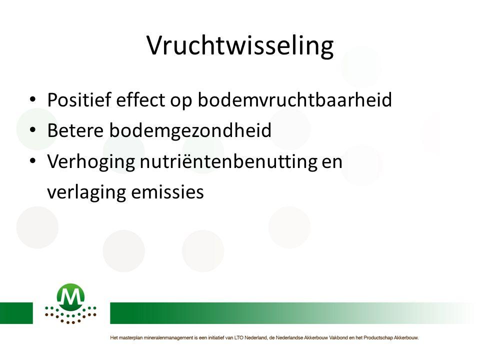Vruchtwisseling Positief effect op bodemvruchtbaarheid