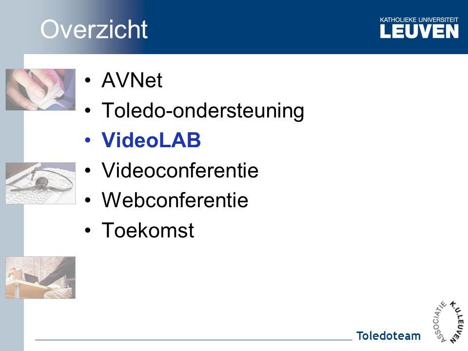 Overzicht AVNet Toledo-ondersteuning VideoLAB Videoconferentie