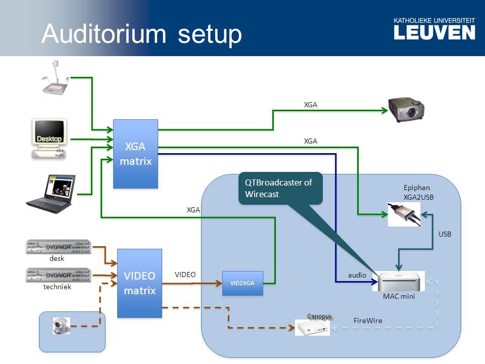 Auditorium setup XGA matrix VIDEO matrix QTBroadcaster of Wirecast XGA